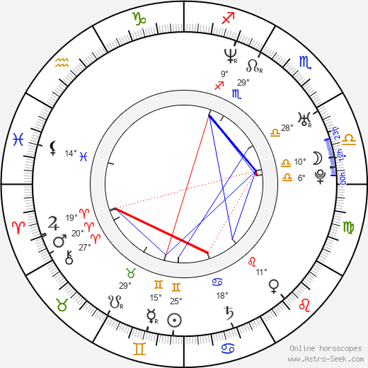 Jennifer Irwin birth chart, biography, wikipedia 2019, 2020