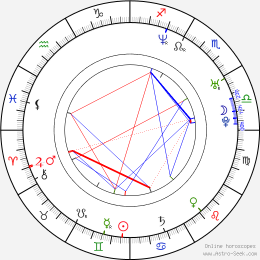 Jennifer Irwin birth chart, Jennifer Irwin astro natal horoscope, astrology