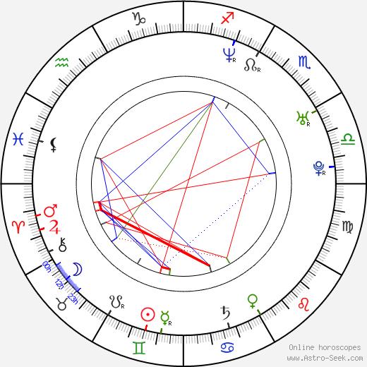 Joseph Pozo birth chart, Joseph Pozo astro natal horoscope, astrology