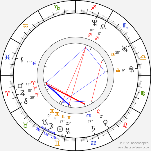 Kal Thompson birth chart, biography, wikipedia 2019, 2020