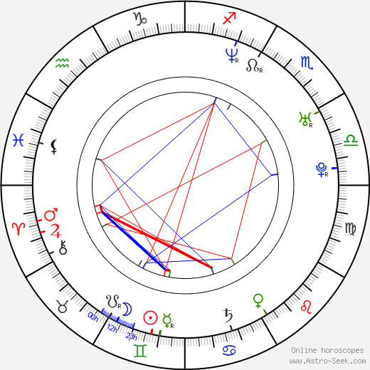 Kal Thompson astro natal birth chart, Kal Thompson horoscope, astrology