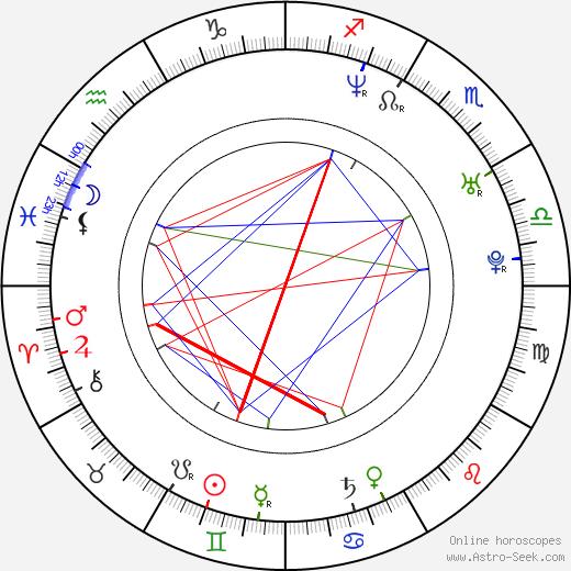 Kate Magowan astro natal birth chart, Kate Magowan horoscope, astrology