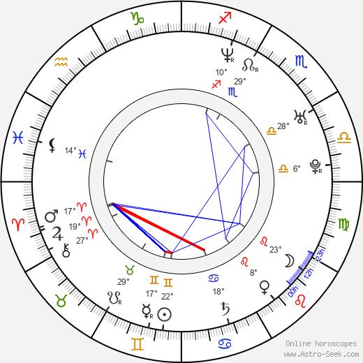 Laurence Rickard birth chart, biography, wikipedia 2019, 2020