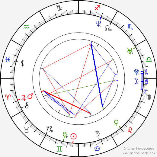 Leslie Kendall Dye tema natale, oroscopo, Leslie Kendall Dye oroscopi gratuiti, astrologia
