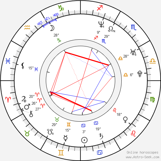 Linda Cardellini birth chart, biography, wikipedia 2019, 2020