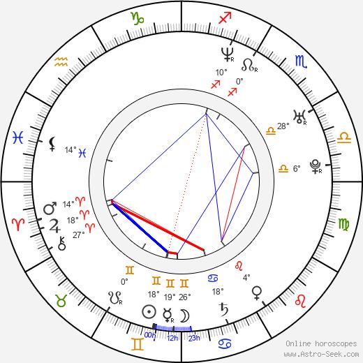 Mari Palo birth chart, biography, wikipedia 2020, 2021