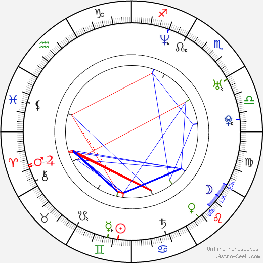 Maria Järvenhelmi astro natal birth chart, Maria Järvenhelmi horoscope, astrology