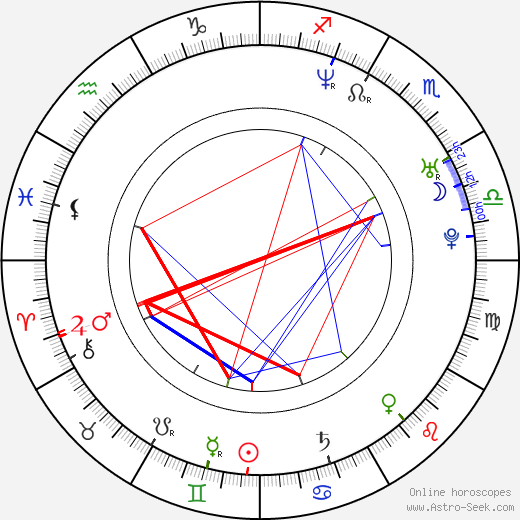 Maria João Bastos astro natal birth chart, Maria João Bastos horoscope, astrology