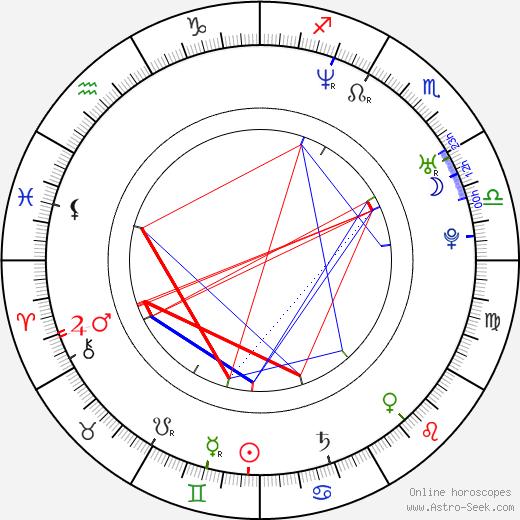 Martin St. Louis birth chart, Martin St. Louis astro natal horoscope, astrology