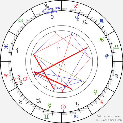 Maxi Valero tema natale, oroscopo, Maxi Valero oroscopi gratuiti, astrologia