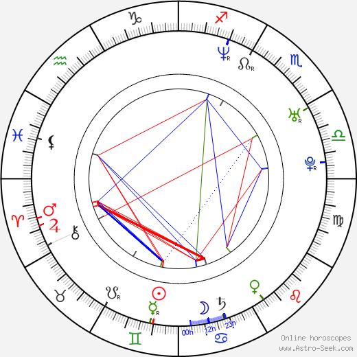 Mira Awad tema natale, oroscopo, Mira Awad oroscopi gratuiti, astrologia