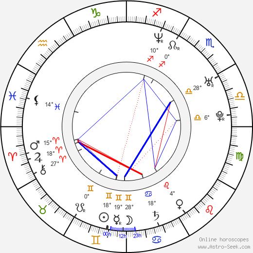 Nicole Bilderback birth chart, biography, wikipedia 2020, 2021