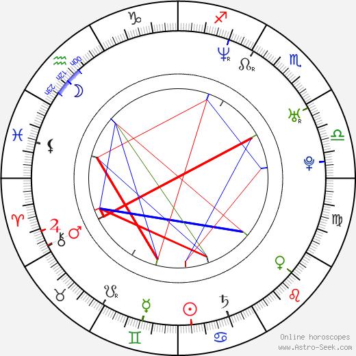 Ondřej Volejník birth chart, Ondřej Volejník astro natal horoscope, astrology