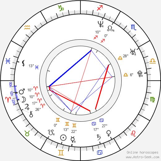 Patricia Schumann birth chart, biography, wikipedia 2019, 2020