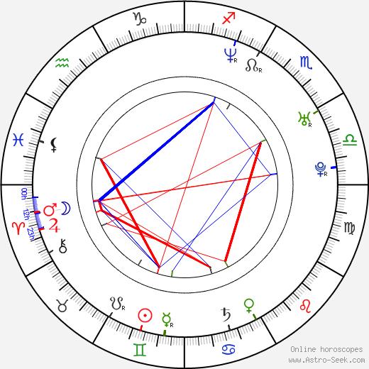 Patricia Schumann astro natal birth chart, Patricia Schumann horoscope, astrology