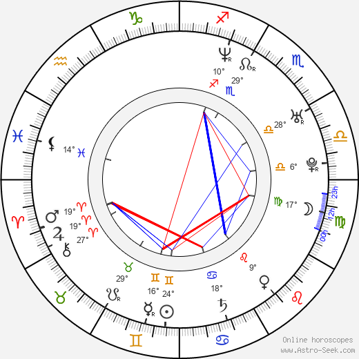 Peter Helliar birth chart, biography, wikipedia 2020, 2021
