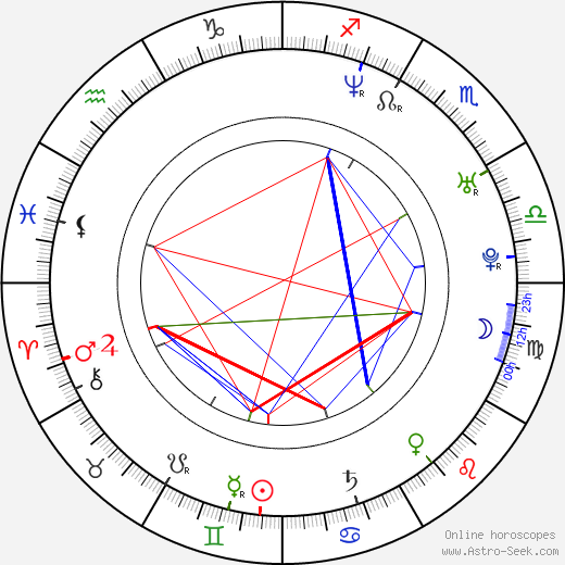 Peter Helliar astro natal birth chart, Peter Helliar horoscope, astrology