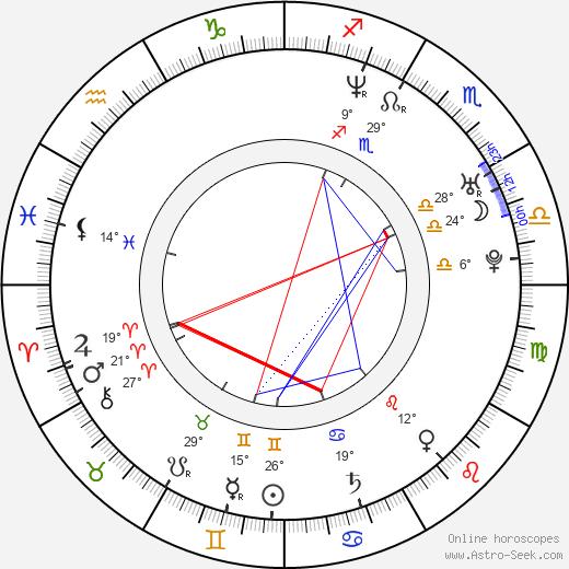 Rey-Phillip Santos birth chart, biography, wikipedia 2019, 2020