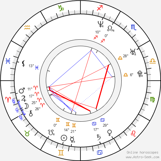 Scott Holroyd birth chart, biography, wikipedia 2019, 2020