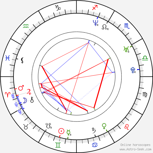 Scott Holroyd astro natal birth chart, Scott Holroyd horoscope, astrology