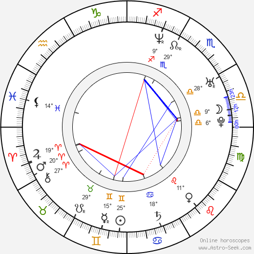 Steven Martini birth chart, biography, wikipedia 2019, 2020