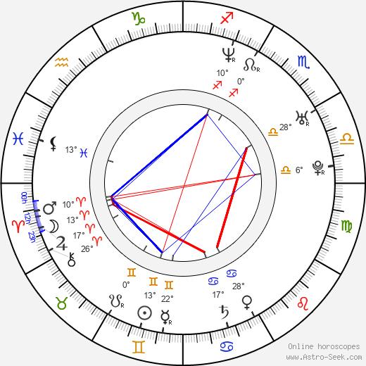 Theo Rossi birth chart, biography, wikipedia 2020, 2021