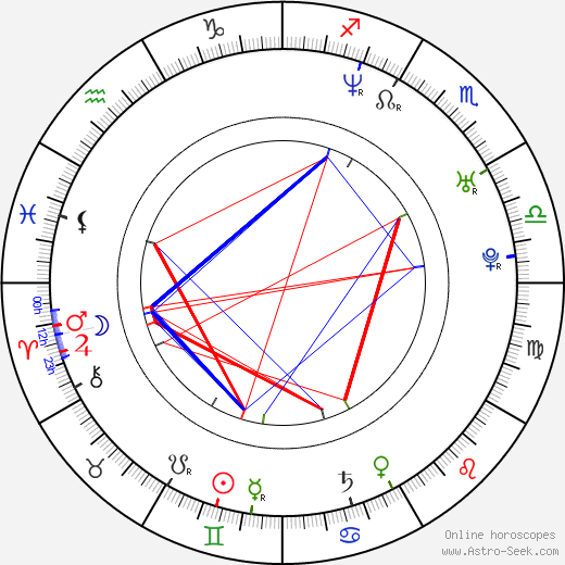 Theo Rossi astro natal birth chart, Theo Rossi horoscope, astrology