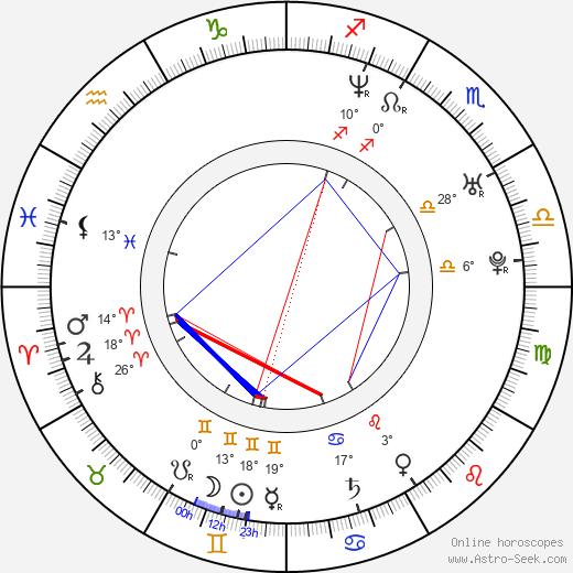 Tommy Karlsen birth chart, biography, wikipedia 2019, 2020
