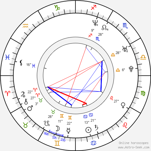 50 Cent birth chart, biography, wikipedia 2018, 2019