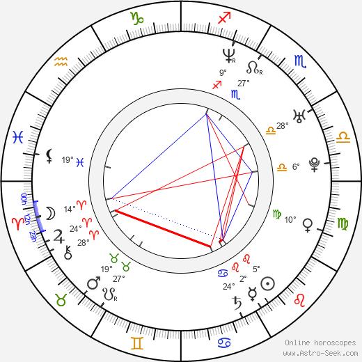 Alessandro Aronadio birth chart, biography, wikipedia 2018, 2019