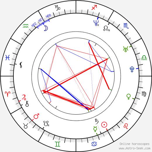 Alessio Tacchinardi tema natale, oroscopo, Alessio Tacchinardi oroscopi gratuiti, astrologia