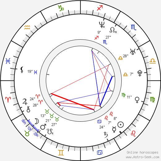 Annie Parisse birth chart, biography, wikipedia 2019, 2020