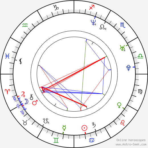Barbara Snellenburg birth chart, Barbara Snellenburg astro natal horoscope, astrology