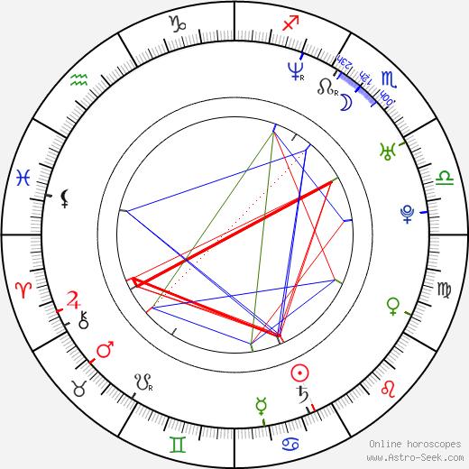 Carey Hart tema natale, oroscopo, Carey Hart oroscopi gratuiti, astrologia