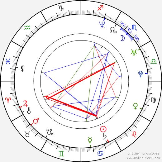 Cécile De France astro natal birth chart, Cécile De France horoscope, astrology