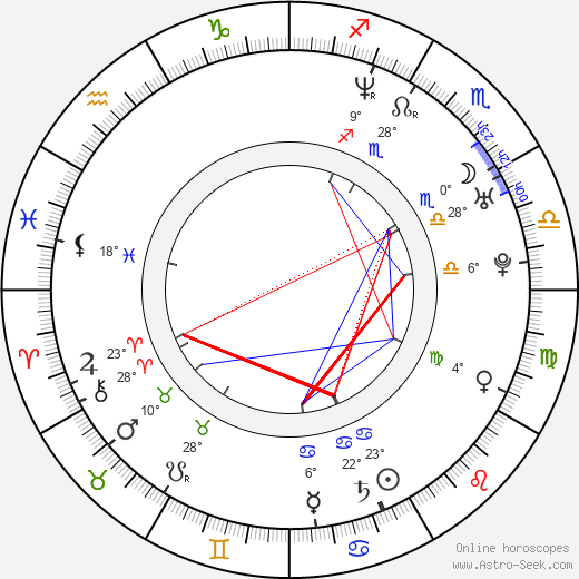 Edoardo Gabbriellini birth chart, biography, wikipedia 2019, 2020