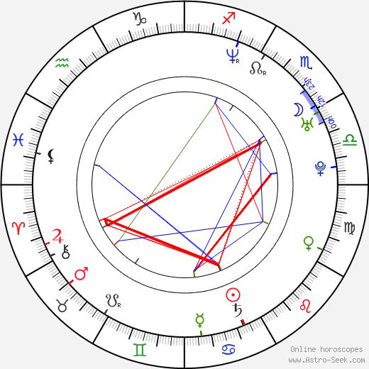 Edoardo Gabbriellini tema natale, oroscopo, Edoardo Gabbriellini oroscopi gratuiti, astrologia