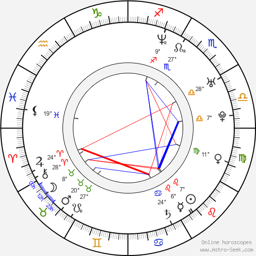 Elena Uhlig birth chart, biography, wikipedia 2019, 2020