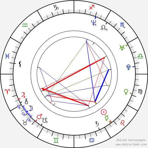 Elena Uhlig astro natal birth chart, Elena Uhlig horoscope, astrology