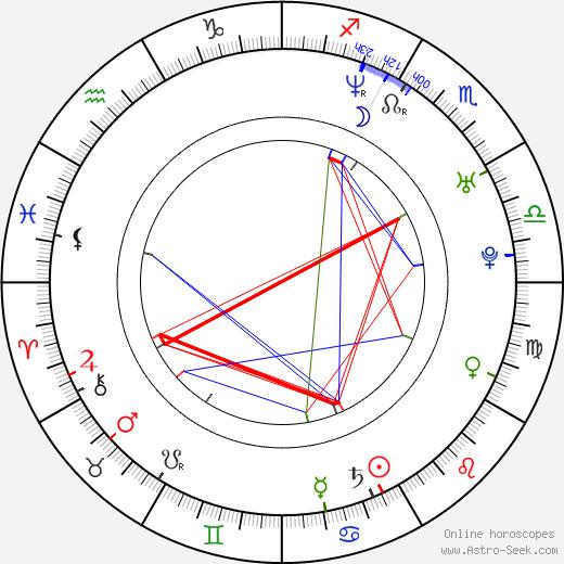 Gabriella Hall birth chart, Gabriella Hall astro natal horoscope, astrology