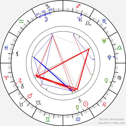 Jamie Gannon birth chart, Jamie Gannon astro natal horoscope, astrology