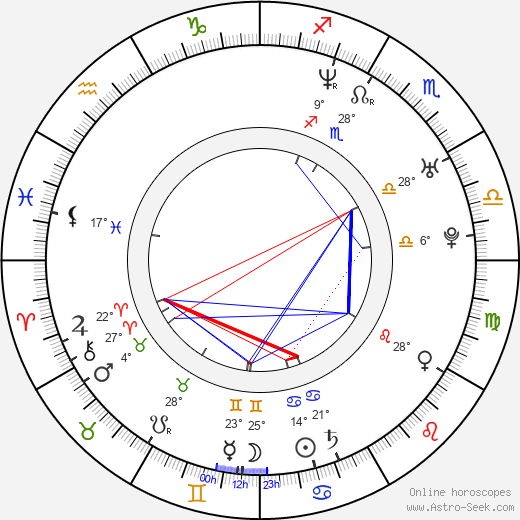 Jason Murphy birth chart, biography, wikipedia 2018, 2019
