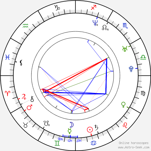 Jason Murphy astro natal birth chart, Jason Murphy horoscope, astrology