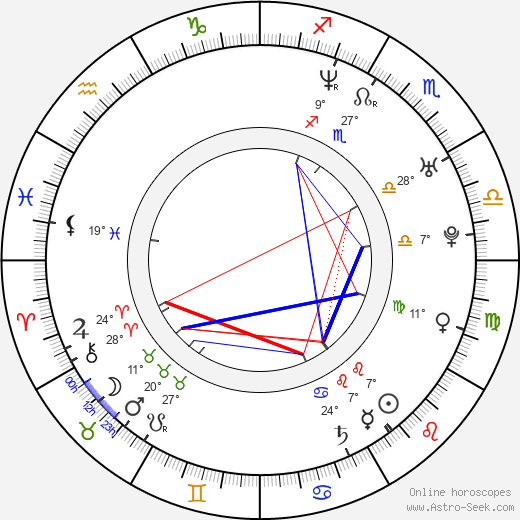 Jayce Bartok birth chart, biography, wikipedia 2017, 2018