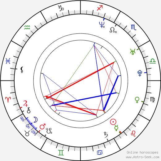 Jayce Bartok astro natal birth chart, Jayce Bartok horoscope, astrology