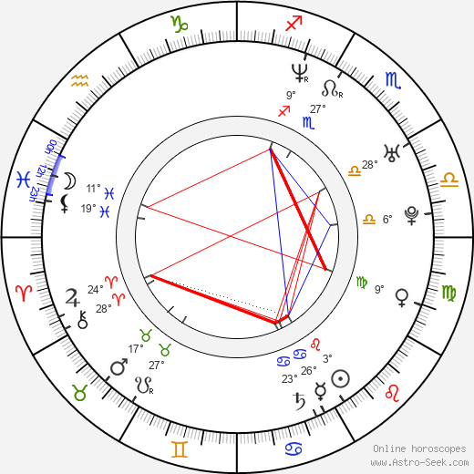 Joe Smith birth chart, biography, wikipedia 2019, 2020