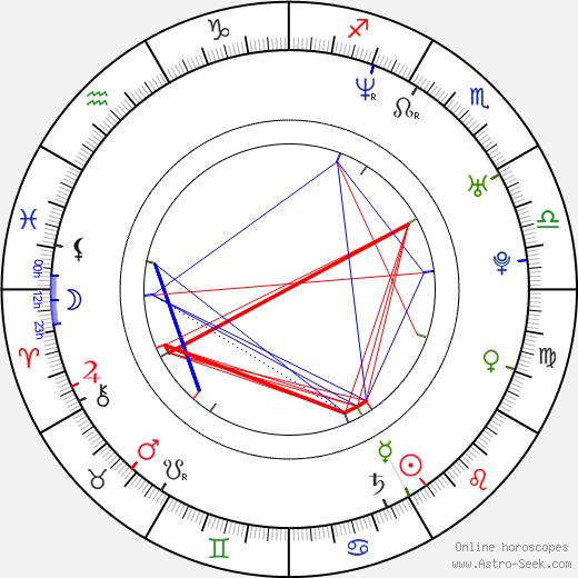 John Erik Kaada astro natal birth chart, John Erik Kaada horoscope, astrology