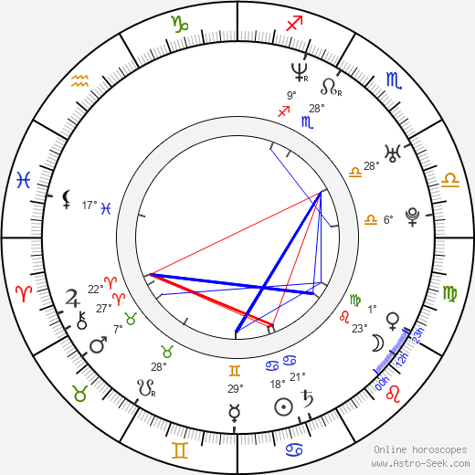 Jon Wellner birth chart, biography, wikipedia 2020, 2021