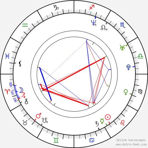 Lisi Harrison birth chart, Lisi Harrison astro natal horoscope, astrology
