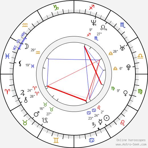 Mia Amber Davis birth chart, biography, wikipedia 2019, 2020